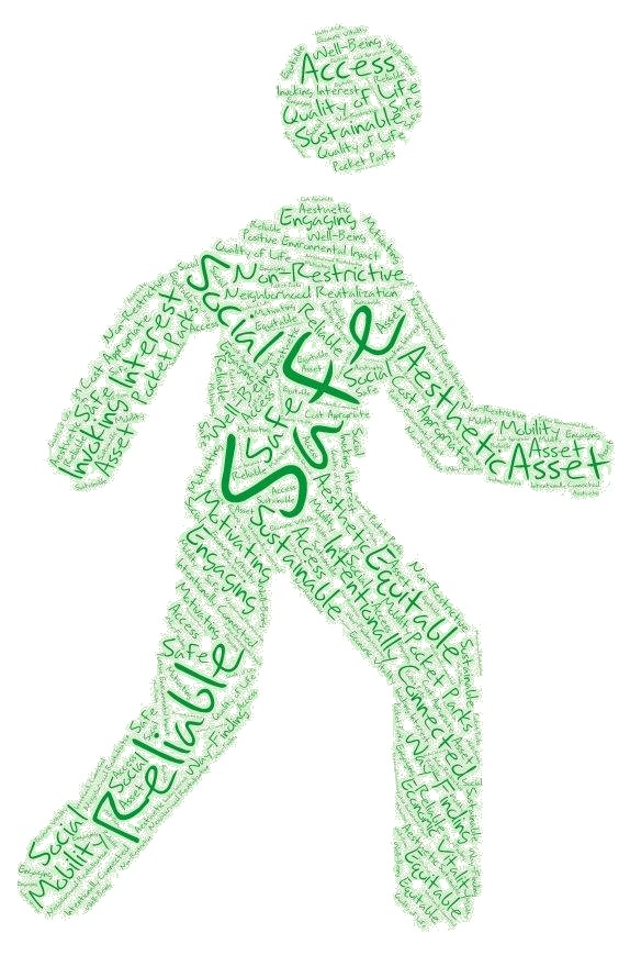 VISION Word Cloud_Transparent
